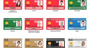 CRO card holders